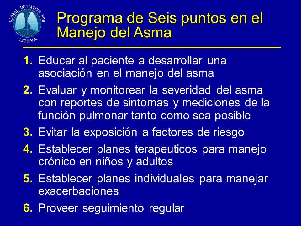Programa de Seis puntos en el Manejo del Asma