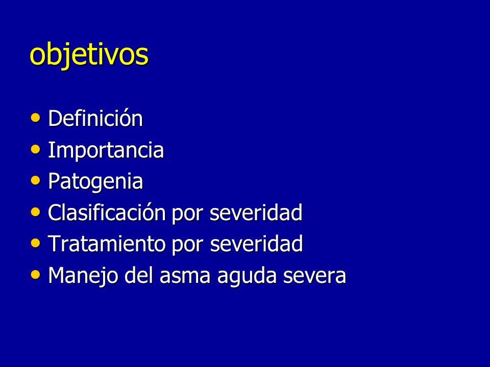 objetivos Definición Importancia Patogenia Clasificación por severidad