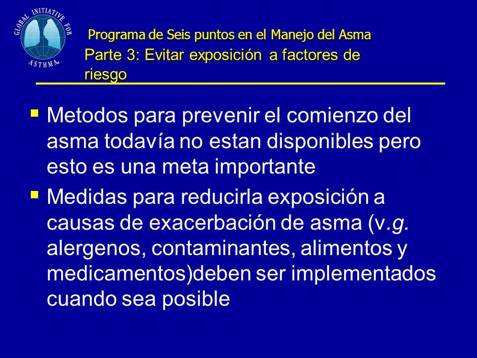 Programa de Seis puntos en el Manejo del Asma Parte 3: Evitar exposición a factores de riesgo