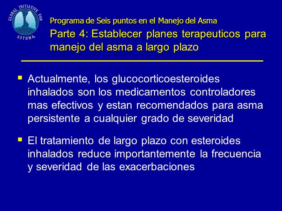 Programa de Seis puntos en el Manejo del Asma Parte 4: Establecer planes terapeuticos para manejo del asma a largo plazo