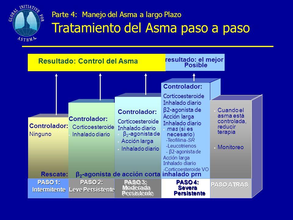 resultado: el mejor Posible Resultado: Control del Asma