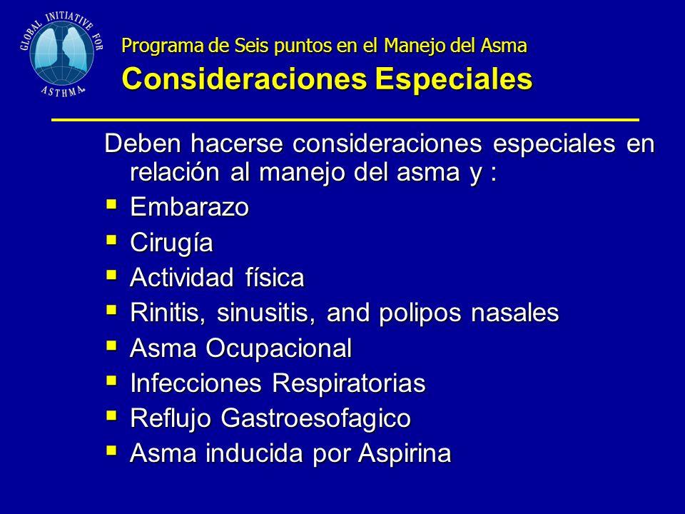 Rinitis, sinusitis, and polipos nasales Asma Ocupacional