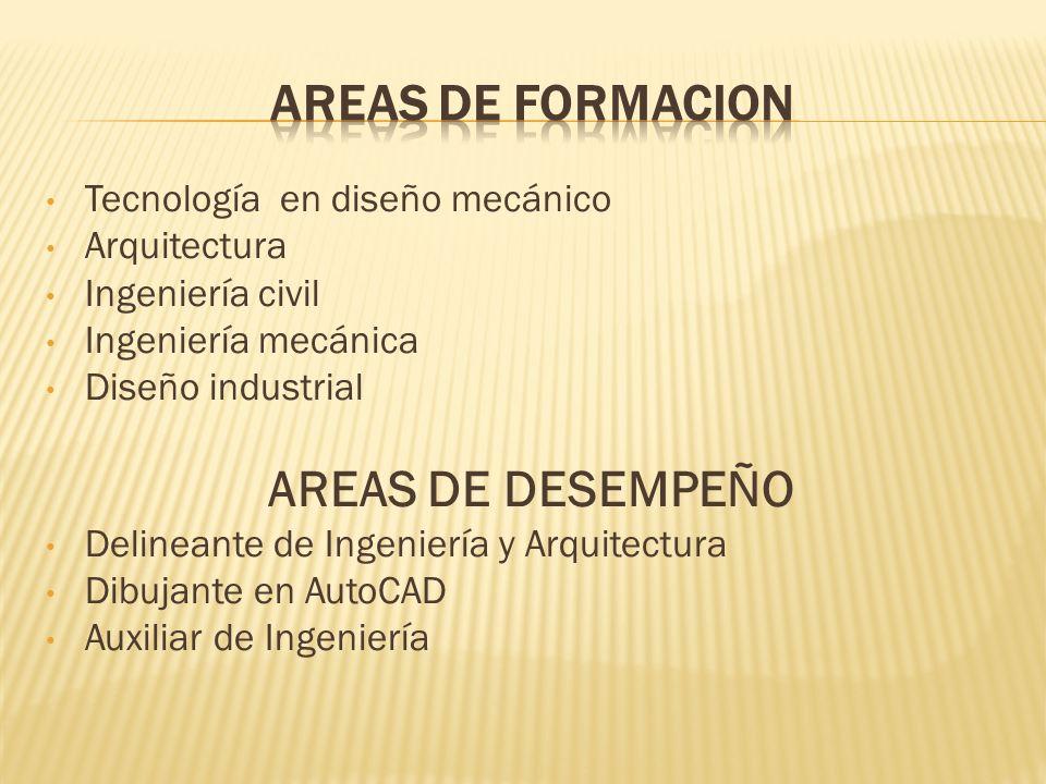AREAS DE FORMACION AREAS DE DESEMPEÑO Tecnología en diseño mecánico