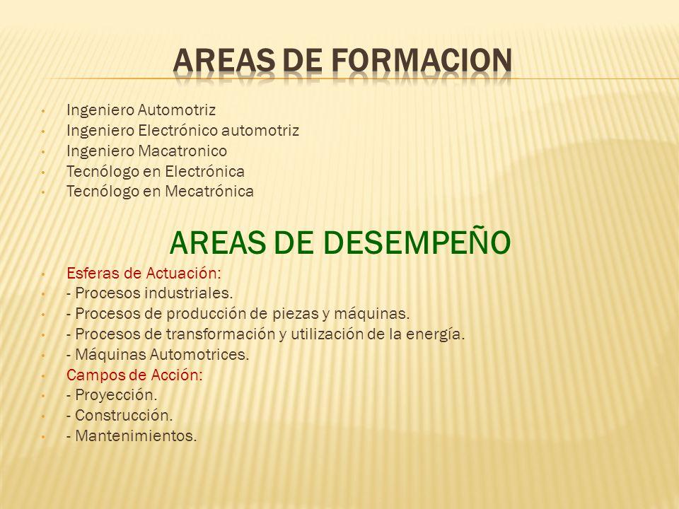 AREAS DE FORMACION AREAS DE DESEMPEÑO Ingeniero Automotriz