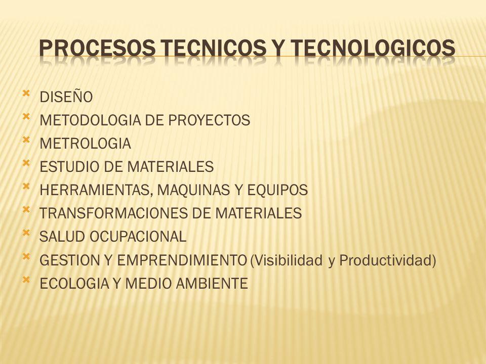 PROCESOS TECNICOS Y TECNOLOGICOS