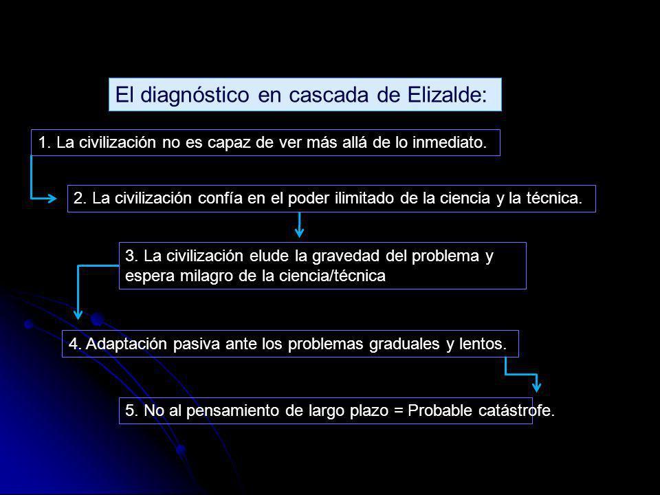 El diagnóstico en cascada de Elizalde: