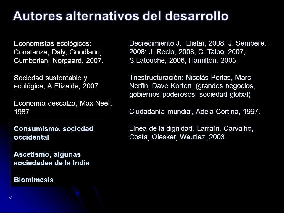 Autores alternativos del desarrollo