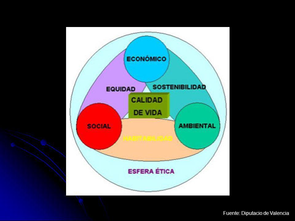 Fuente: Diputacio de Valencia