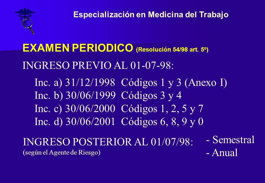 EXAMEN PERIODICO (Resolución 54/98 art. 5º)