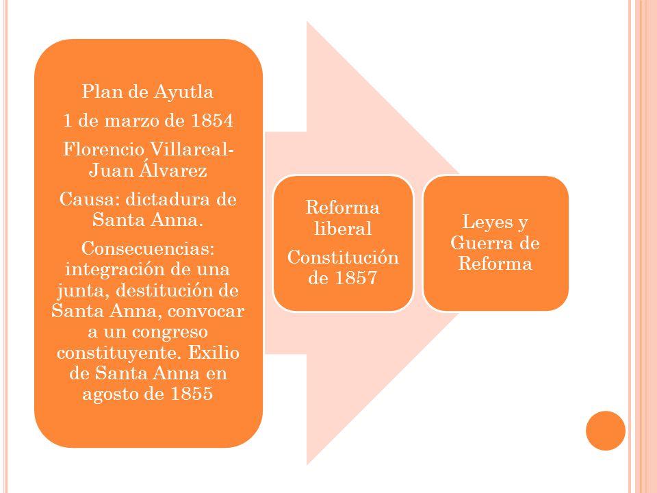 Causa: dictadura de Santa Anna. Florencio Villareal-Juan Álvarez