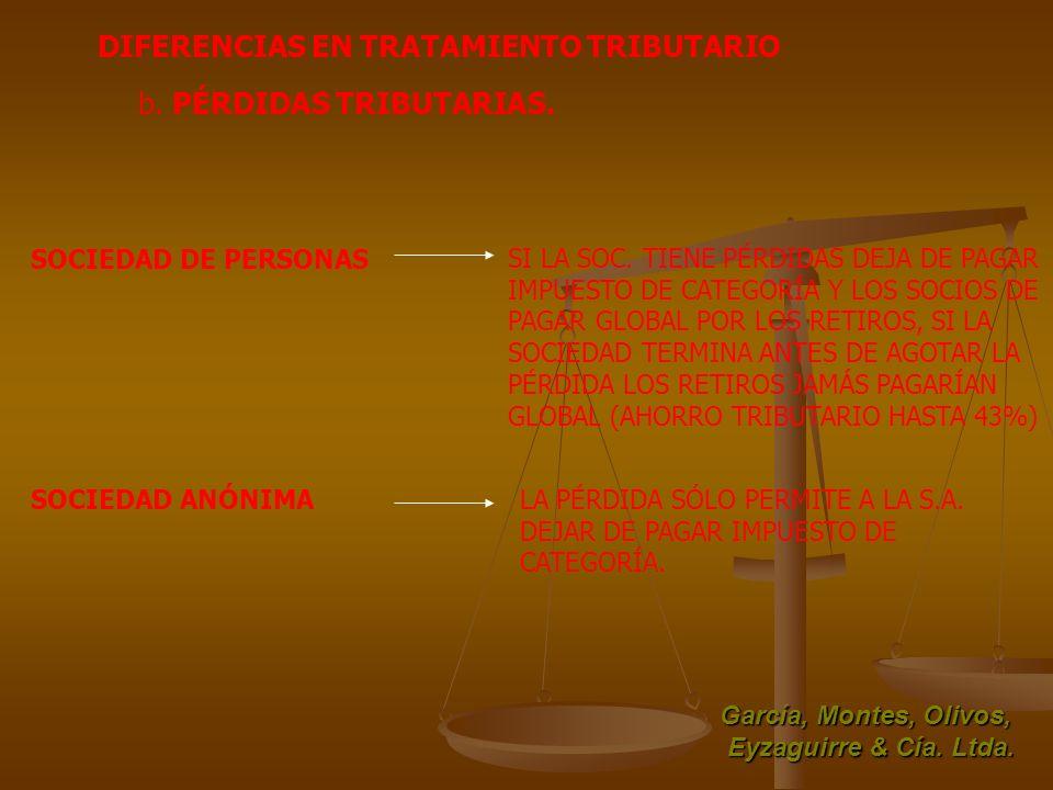 DIFERENCIAS EN TRATAMIENTO TRIBUTARIO