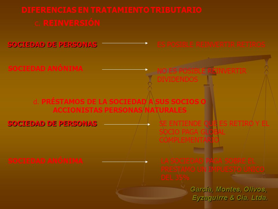 ACCIONISTAS PERSONAS NATURALES
