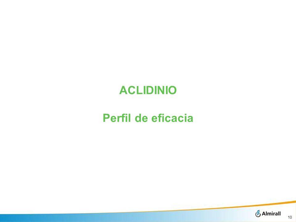 ACLIDINIO Perfil de eficacia