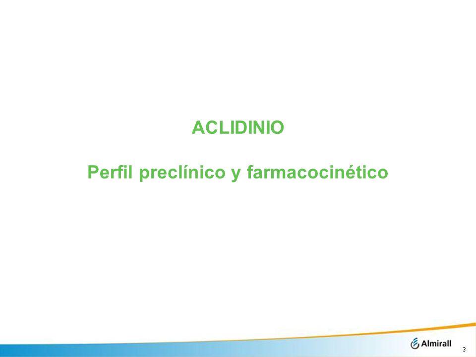 ACLIDINIO Perfil preclínico y farmacocinético