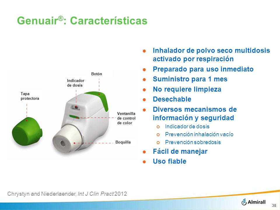 Genuair®: Características