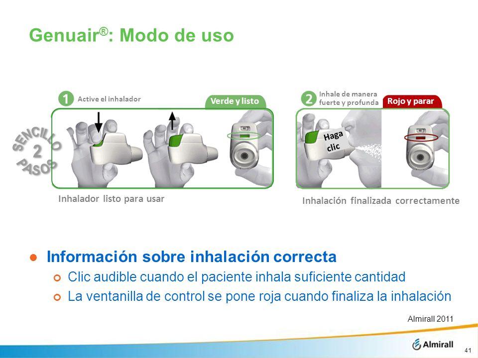 Genuair®: Modo de uso Información sobre inhalación correcta