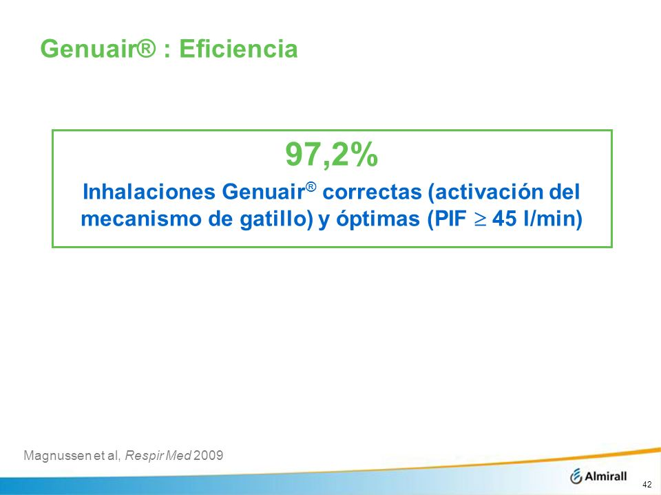 97,2% Genuair® : Eficiencia
