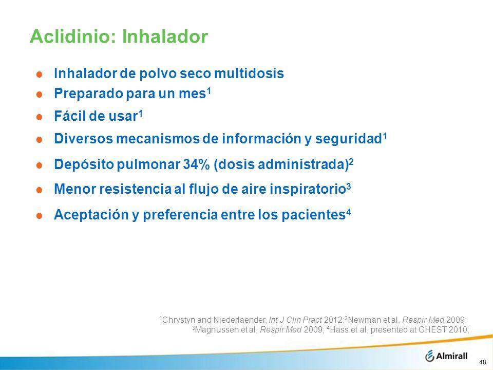 Aclidinio: Inhalador Inhalador de polvo seco multidosis