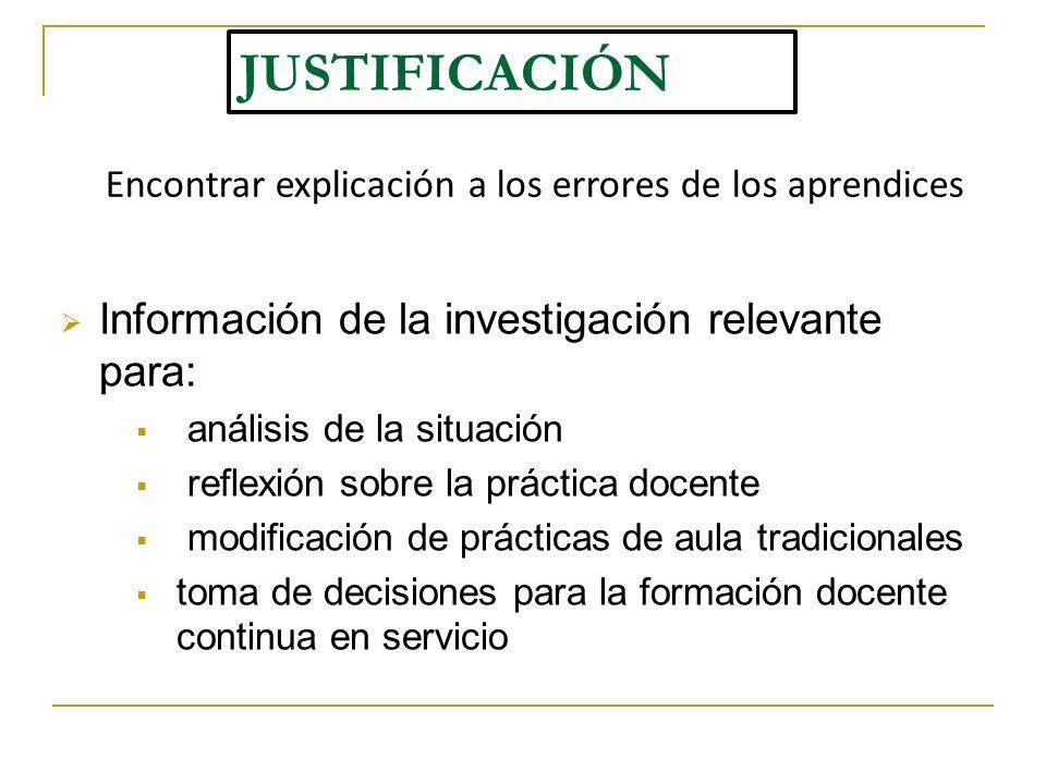 JUSTIFICACIÓN Información de la investigación relevante para: