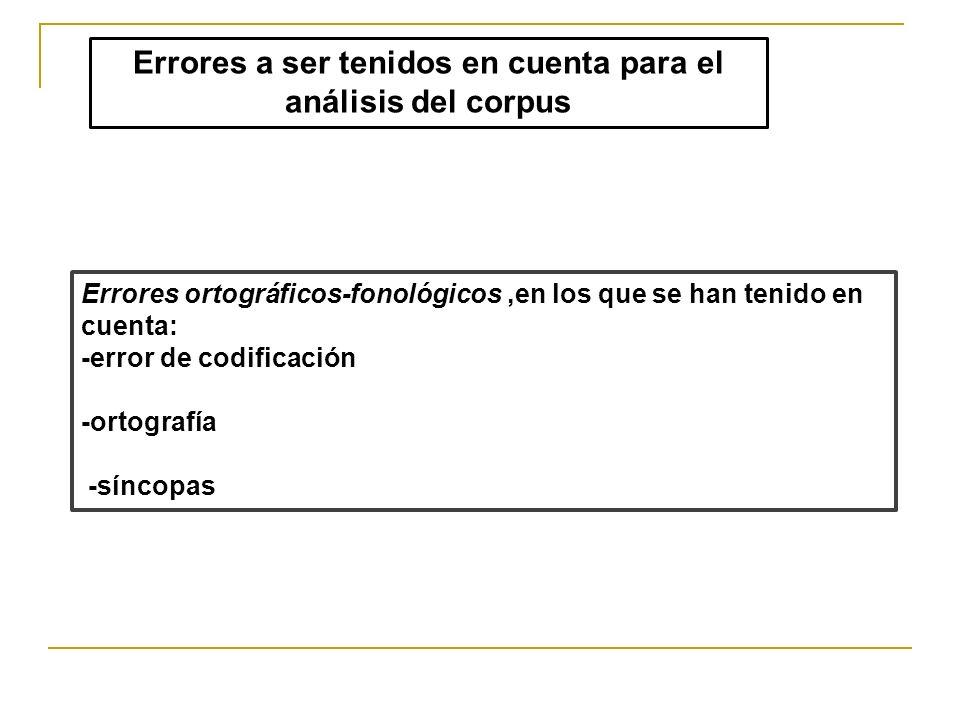Errores a ser tenidos en cuenta para el análisis del corpus