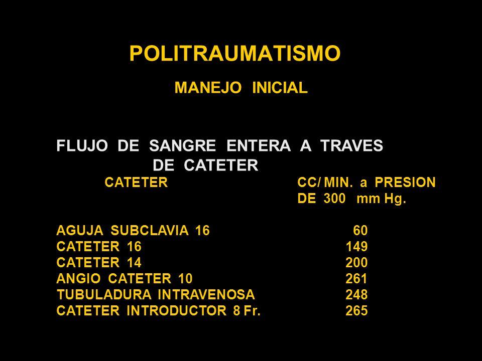 POLITRAUMATISMO MANEJO INICIAL FLUJO DE SANGRE ENTERA A TRAVES