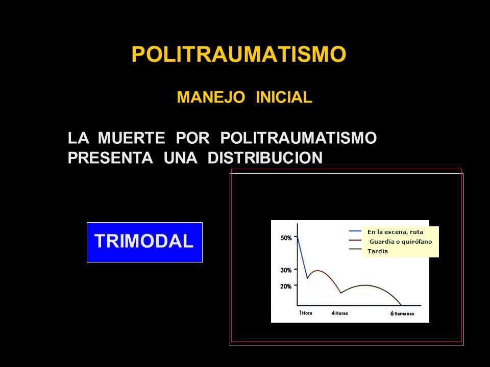 POLITRAUMATISMO TRIMODAL MANEJO INICIAL LA MUERTE POR POLITRAUMATISMO