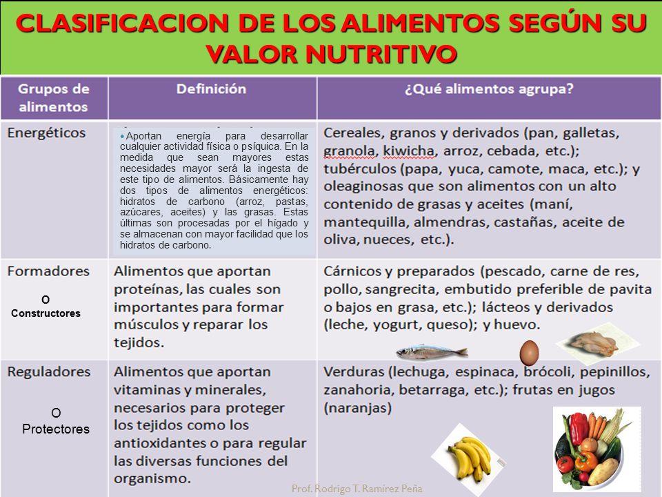 Valor nutritivo de los alimentos alimentaci 243 n saludable ppt descargar - Valor nutricional de los alimentos tabla ...