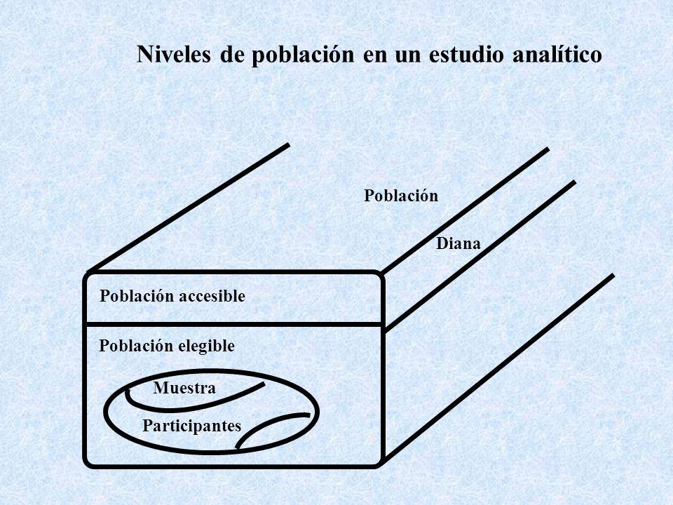Niveles de población en un estudio analítico