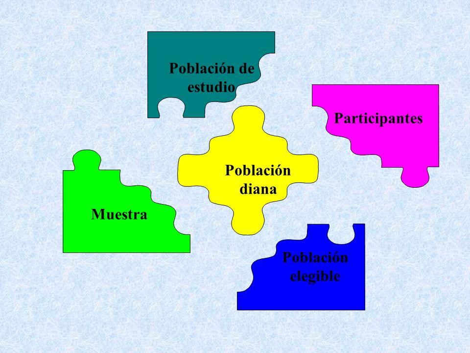 Población de estudio Participantes Población diana Muestra Población elegible