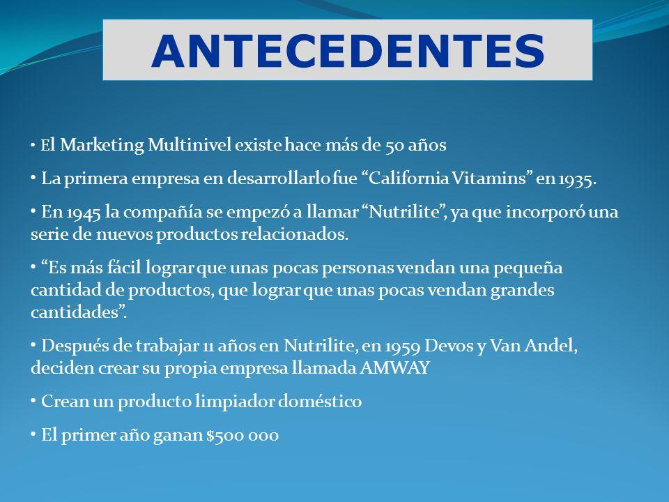ANTECEDENTES El Marketing Multinivel existe hace más de 50 años. La primera empresa en desarrollarlo fue California Vitamins en 1935.