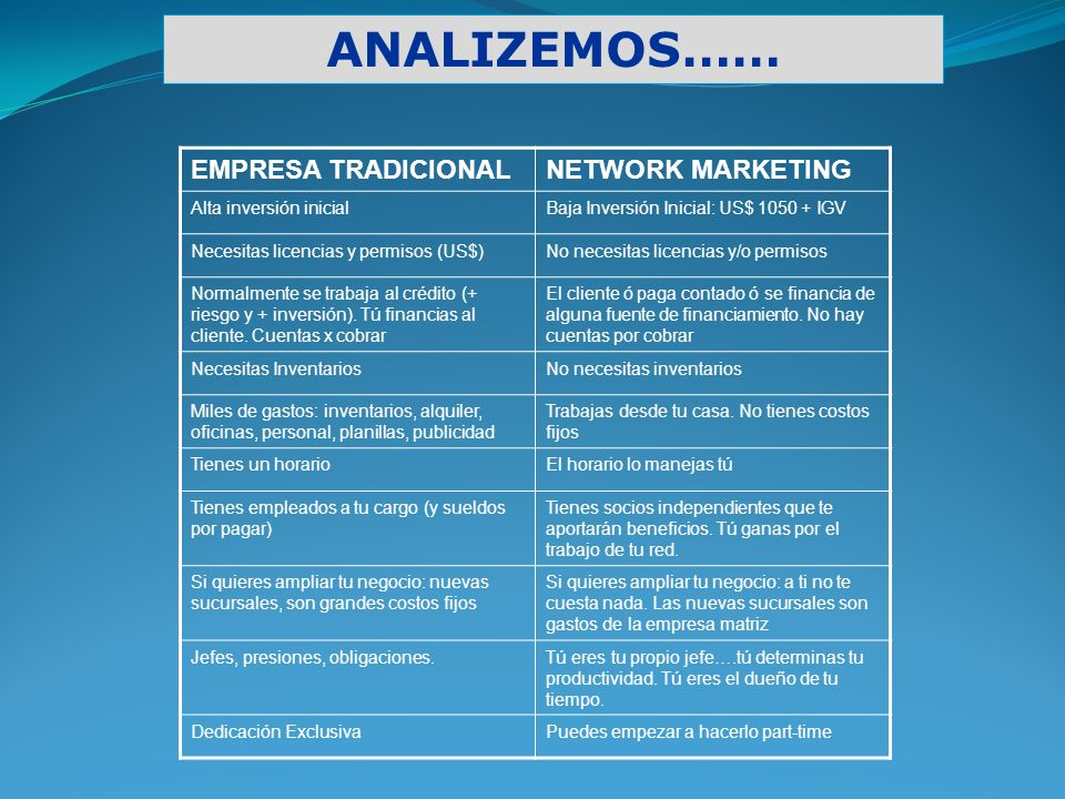 ANALIZEMOS…… EMPRESA TRADICIONAL NETWORK MARKETING