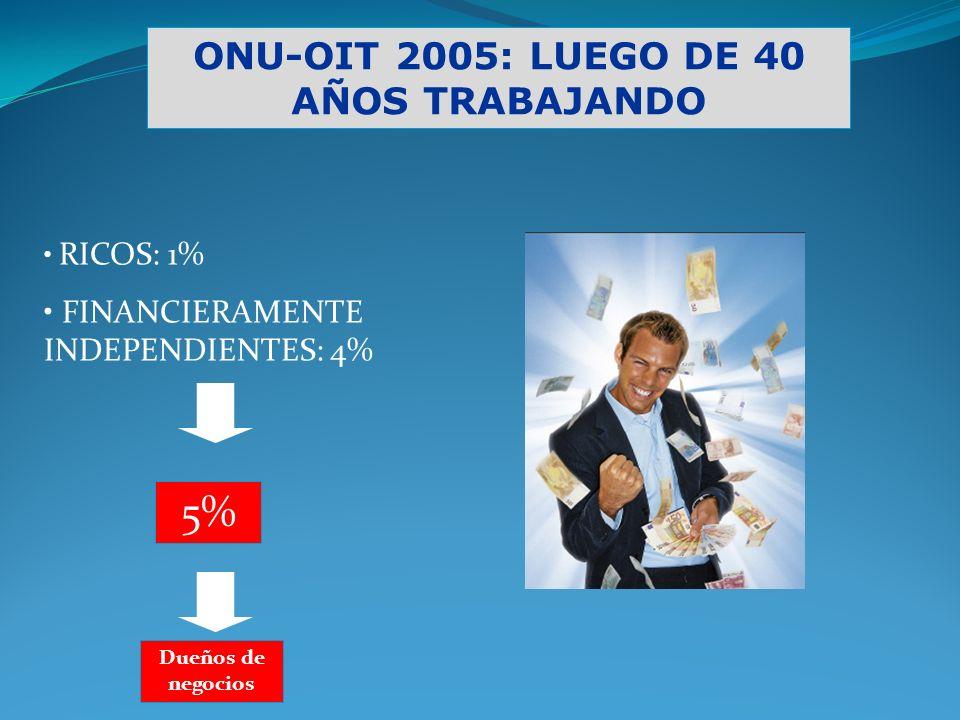 ONU-OIT 2005: LUEGO DE 40 AÑOS TRABAJANDO