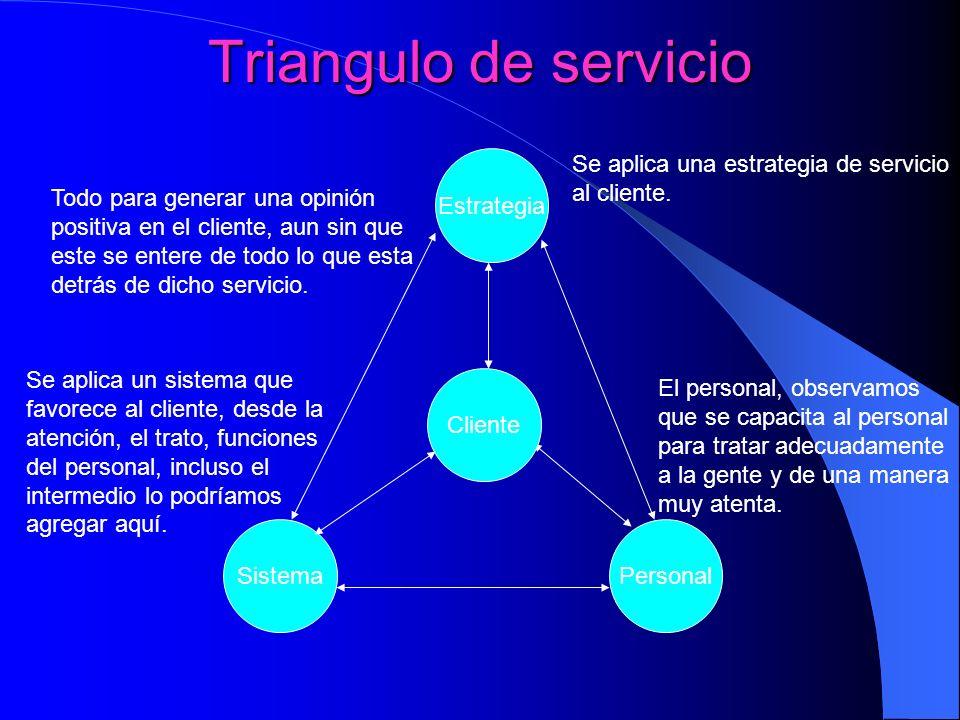 Triangulo de servicio Estrategia Se aplica una estrategia de servicio