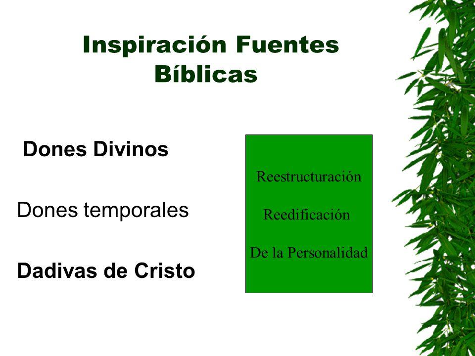 Inspiración Fuentes Bíblicas