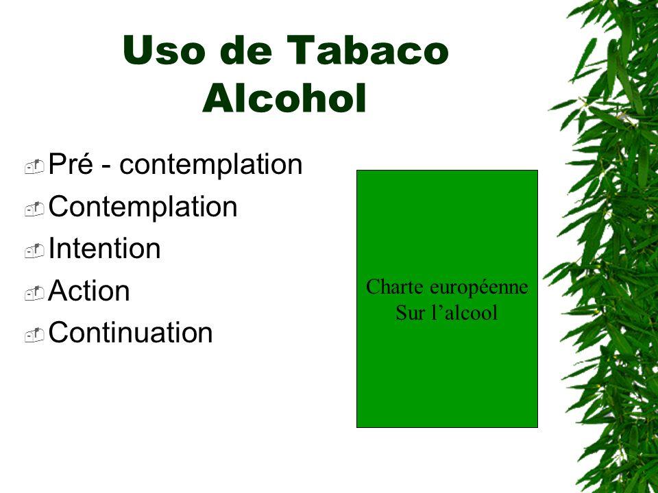 Uso de Tabaco Alcohol Pré - contemplation Contemplation Intention