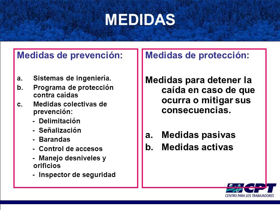 MEDIDAS Medidas de prevención: Medidas de protección: