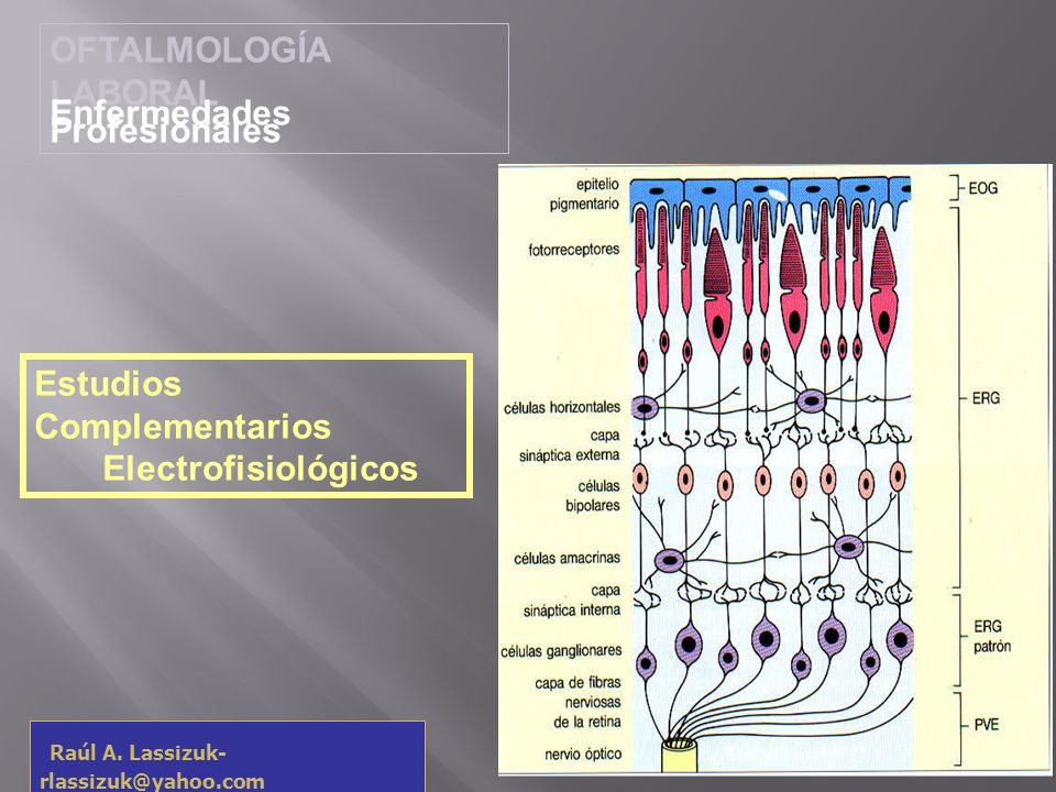 OFTALMOLOGÍA LABORAL Enfermedades Profesionales. Estudios Complementarios.