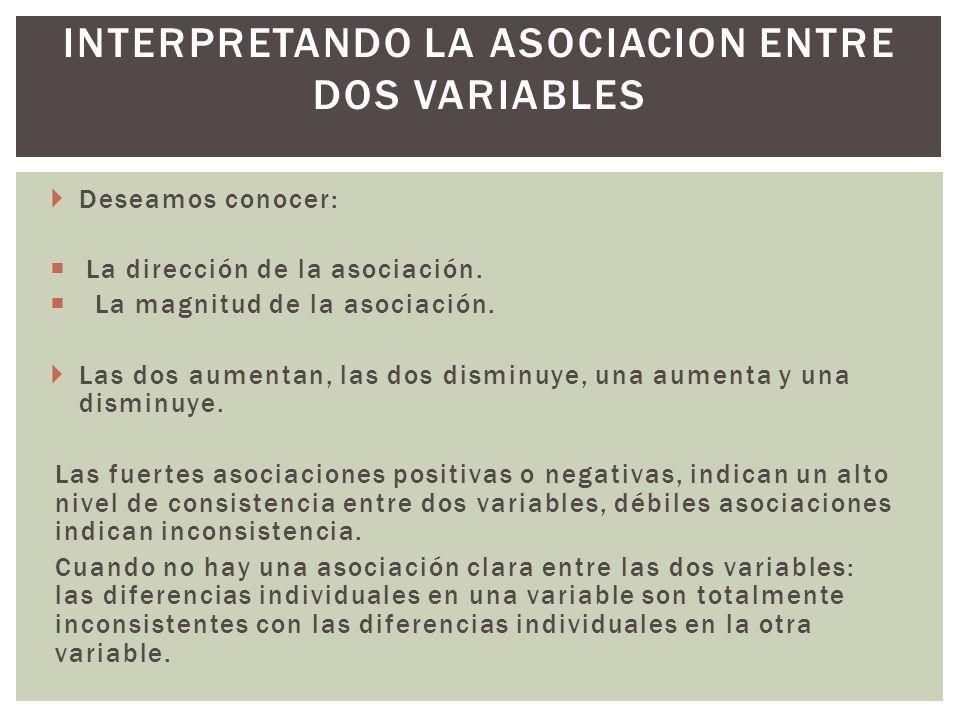 INTERPRETANDO LA ASOCIACION ENTRE DOS VARIABLES