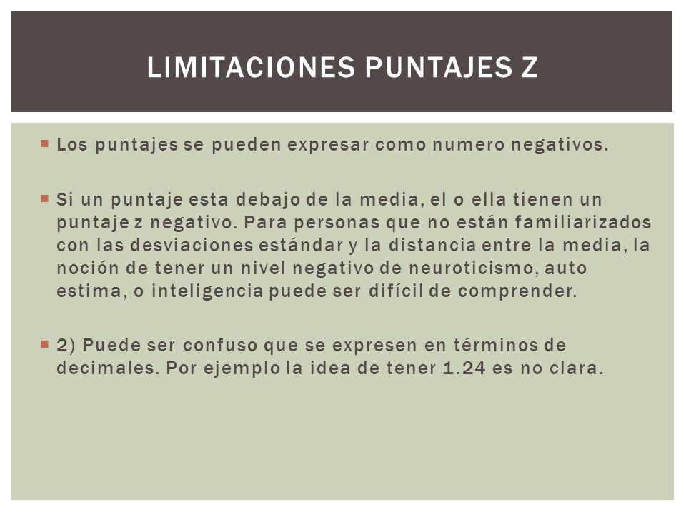 Limitaciones puntajes z