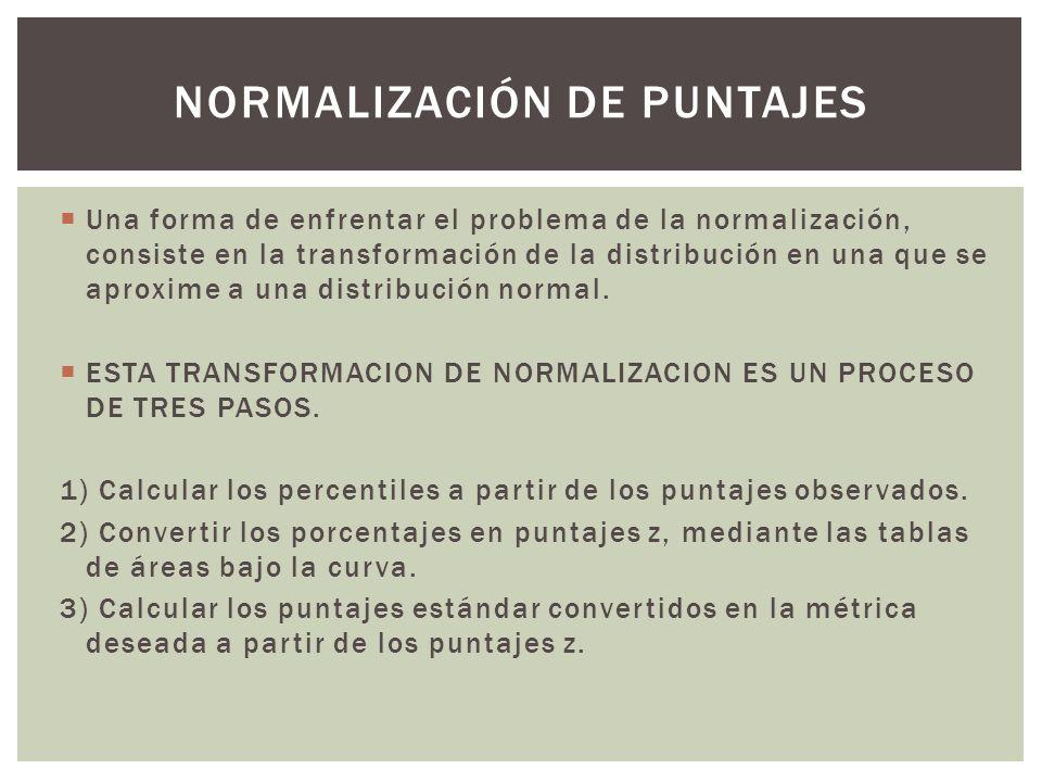 Normalización de puntajes
