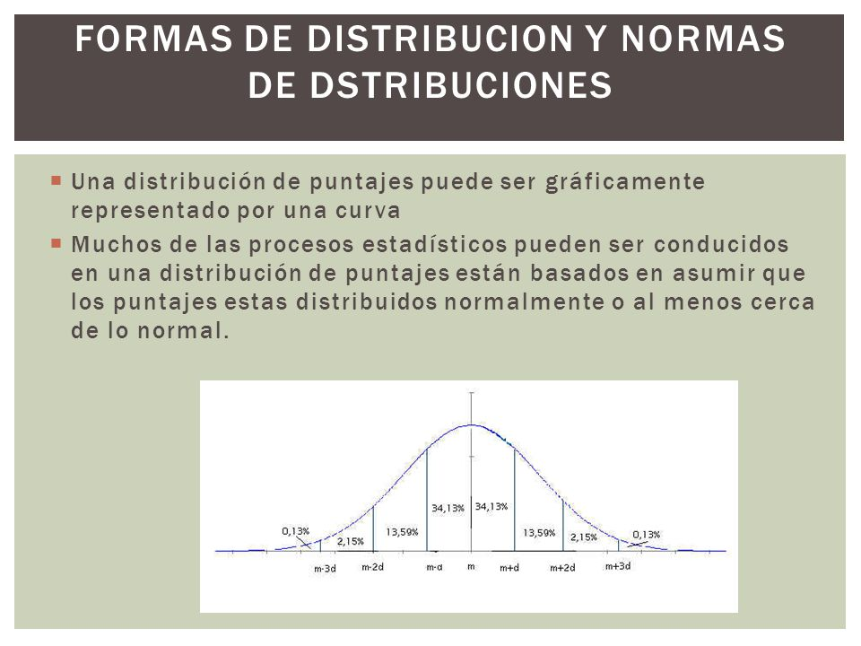 FORMAS DE DISTRIBUCION Y NORMAS DE DSTRIBUCIONES