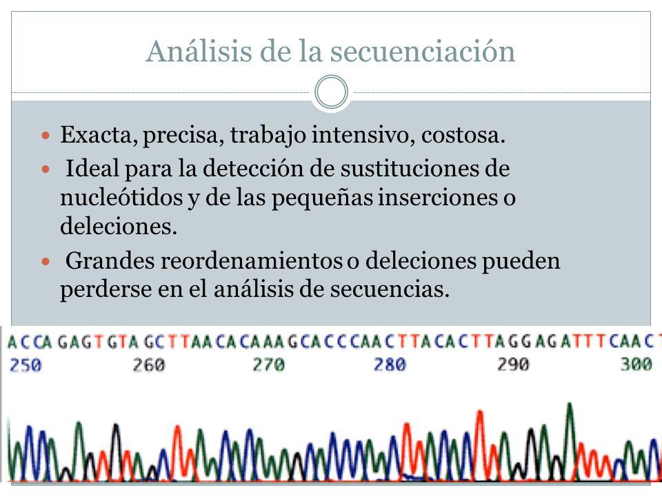 Análisis de la secuenciación