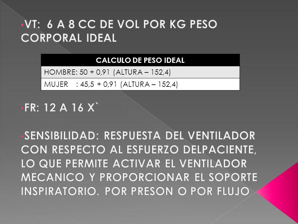VT: 6 A 8 CC DE VOL POR KG PESO CORPORAL IDEAL