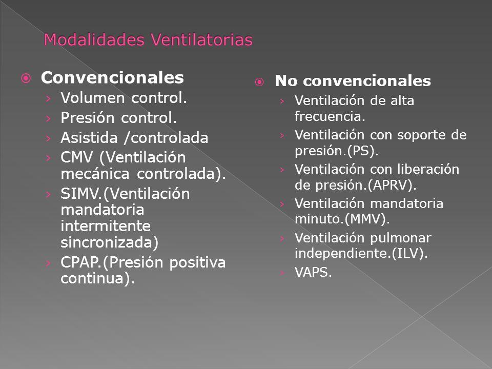 Modalidades Ventilatorias