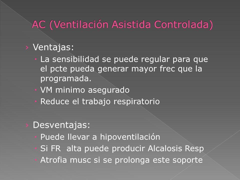 AC (Ventilación Asistida Controlada)