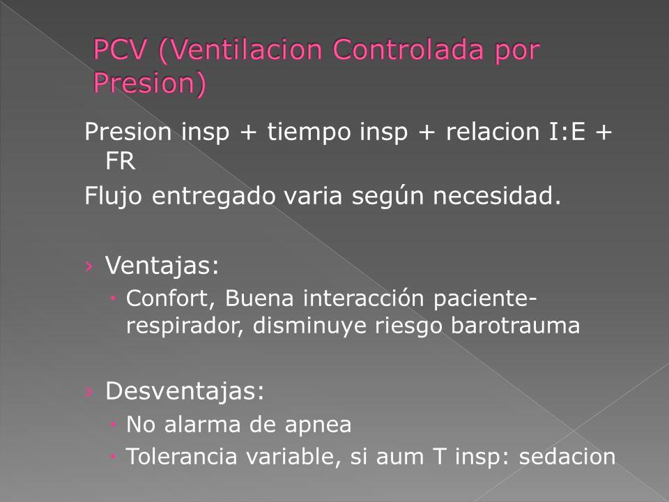 PCV (Ventilacion Controlada por Presion)