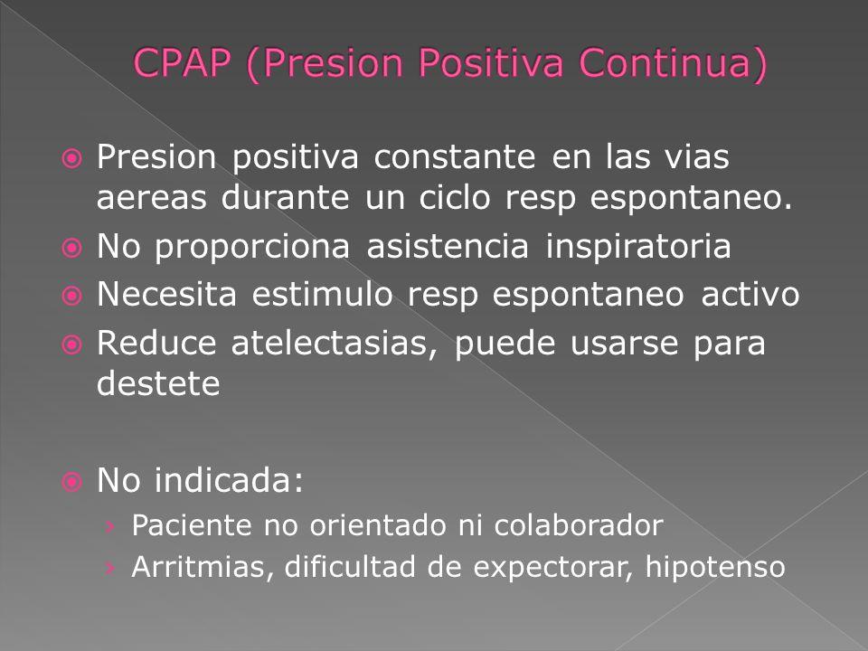 CPAP (Presion Positiva Continua)