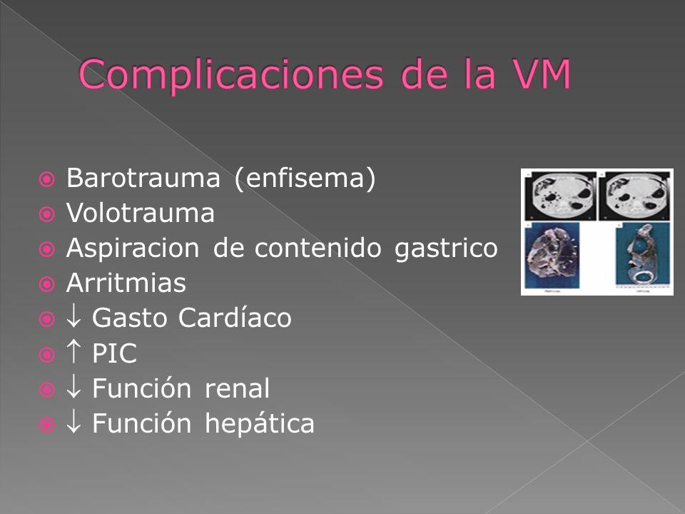 Complicaciones de la VM