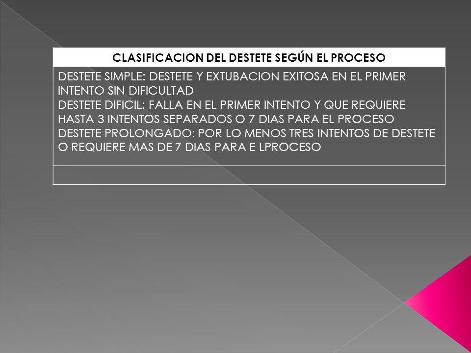 CLASIFICACION DEL DESTETE SEGÚN EL PROCESO