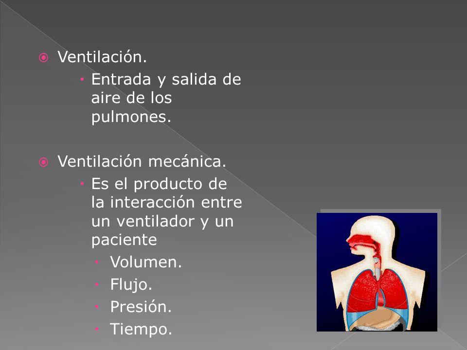 Ventilación. Entrada y salida de aire de los pulmones. Ventilación mecánica. Es el producto de la interacción entre un ventilador y un paciente.
